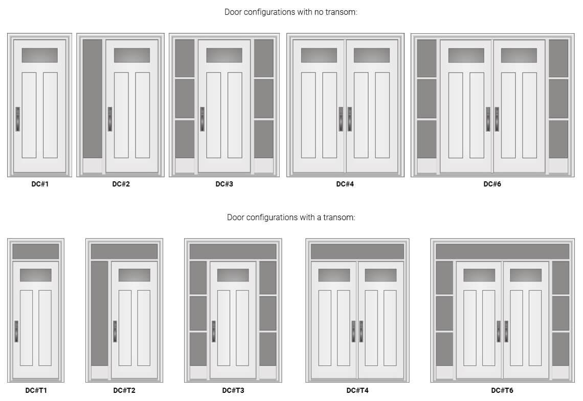 doors-configuration